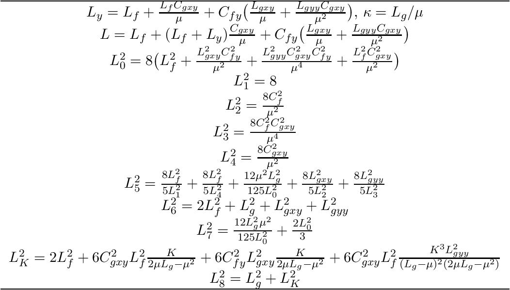 Figure 2 for BiAdam: Fast Adaptive Bilevel Optimization Methods