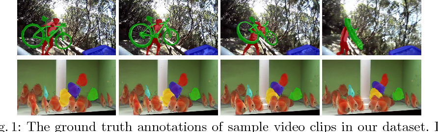 Figure 2 for YouTube-VOS: A Large-Scale Video Object Segmentation Benchmark