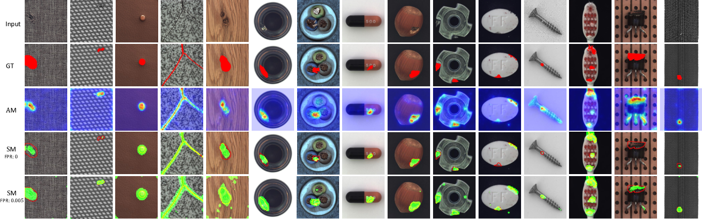 Figure 4 for DFR: Deep Feature Reconstruction for Unsupervised Anomaly Segmentation