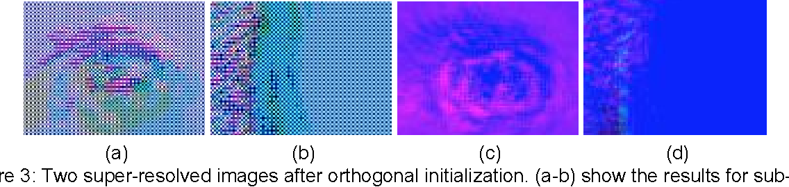 Figure 3 for Checkerboard artifact free sub-pixel convolution: A note on sub-pixel convolution, resize convolution and convolution resize