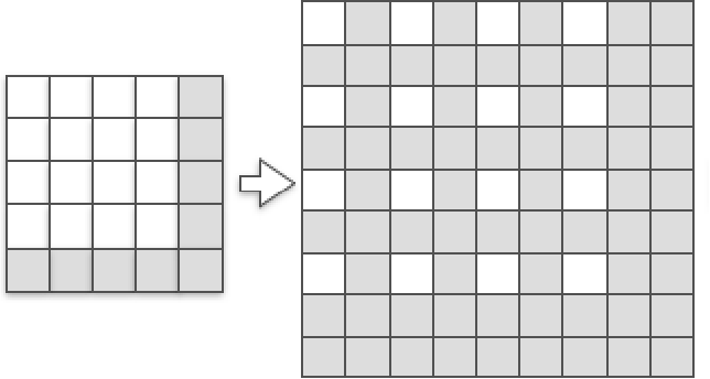 Figure 4 for Checkerboard artifact free sub-pixel convolution: A note on sub-pixel convolution, resize convolution and convolution resize