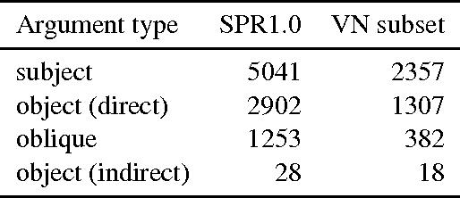 Figure 2 for Computational linking theory