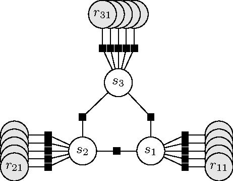 Figure 4 for Computational linking theory