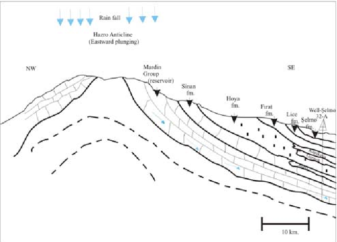 Figure 5 From Geological And Hydrogeological Investigation Of Kozluk