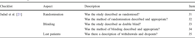 Table 1 Methodological criteria