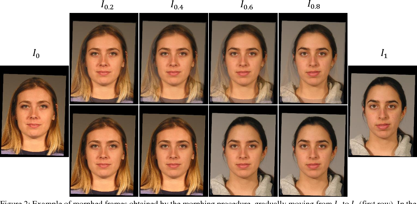 Figure 2 for Face morphing detection in the presence of printing/scanning and heterogeneous image sources