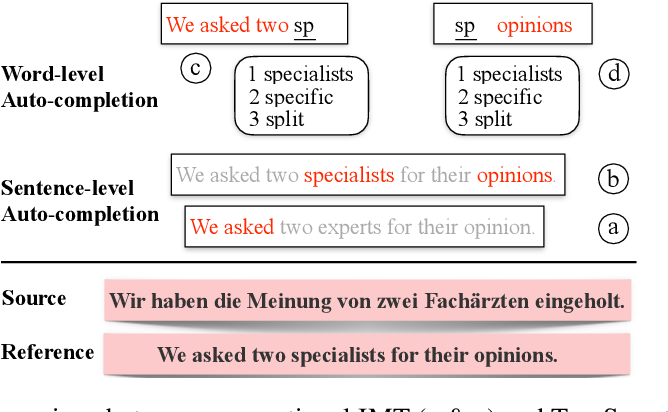 Figure 1 for TranSmart: A Practical Interactive Machine Translation System