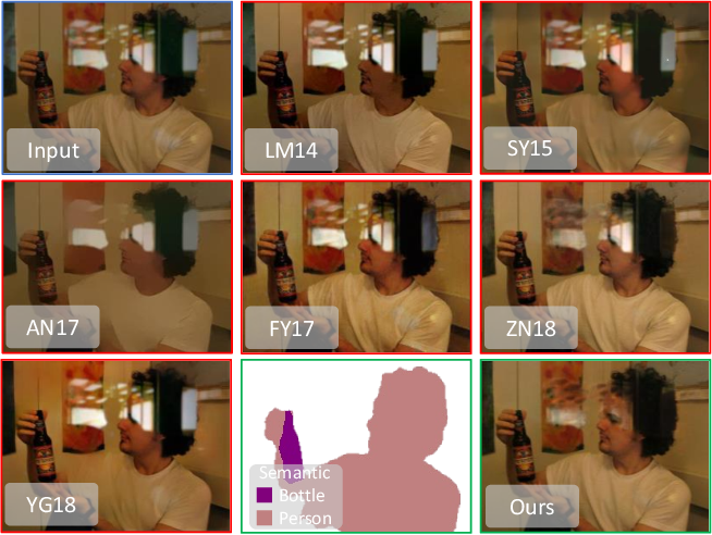 Figure 3 for Semantic Guided Single Image Reflection Removal