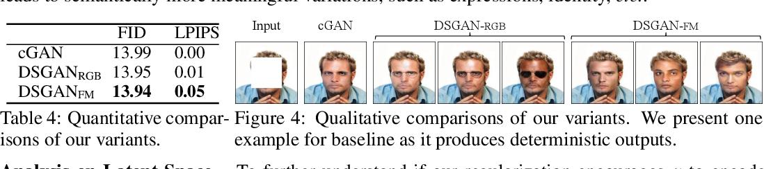 Figure 4 for Diversity-Sensitive Conditional Generative Adversarial Networks
