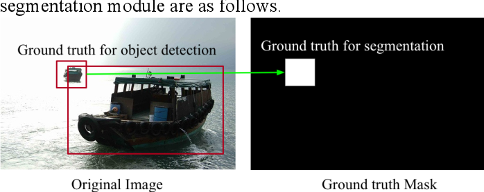 Figure 3 for Multiple receptive fields and small-object-focusing weakly-supervised segmentation network for fast object detection