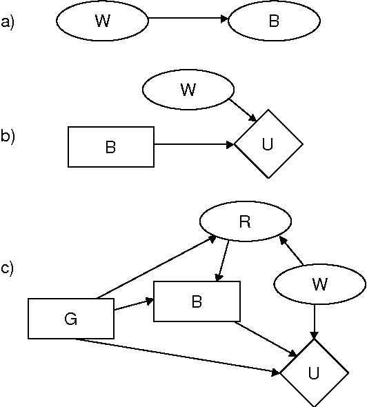 Evaluating Influence Diagrams With Decision Circuits
