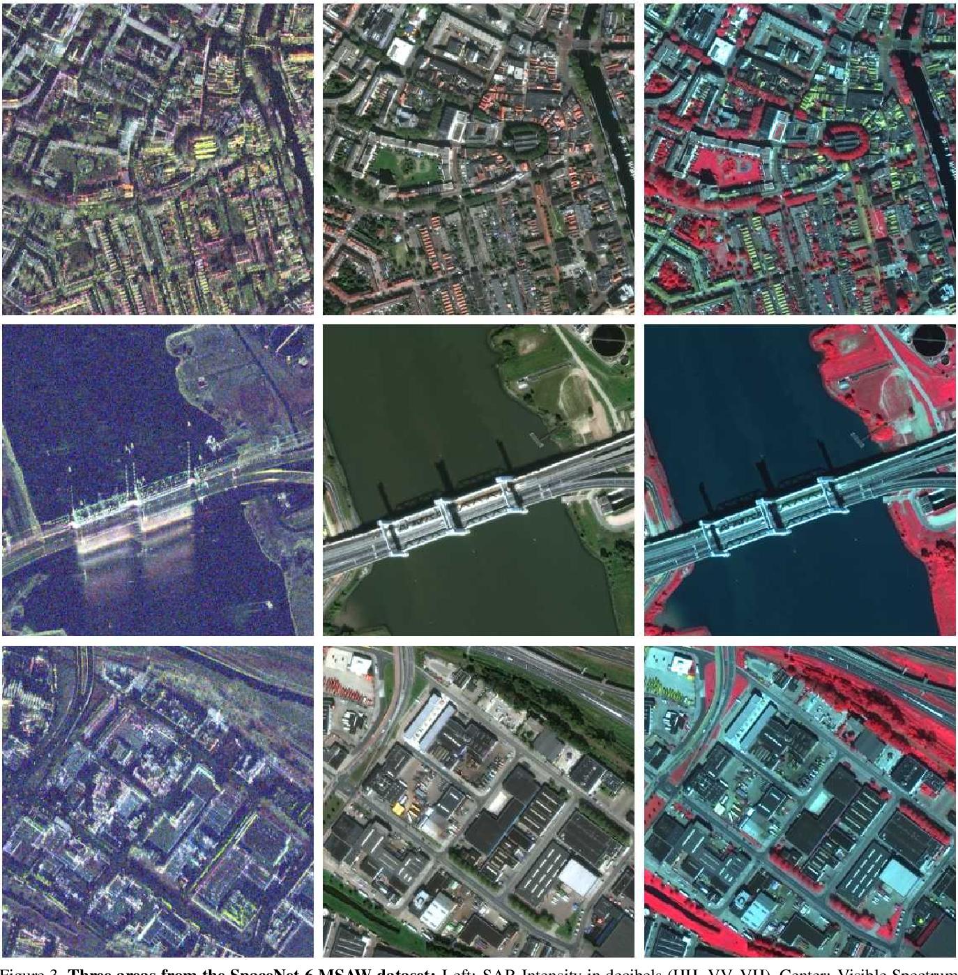 Figure 4 for SpaceNet 6: Multi-Sensor All Weather Mapping Dataset