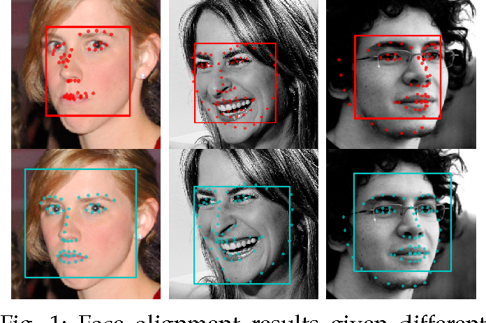 Figure 1 for An Empirical Study of Recent Face Alignment Methods