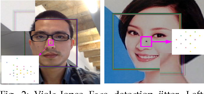 Figure 2 for An Empirical Study of Recent Face Alignment Methods