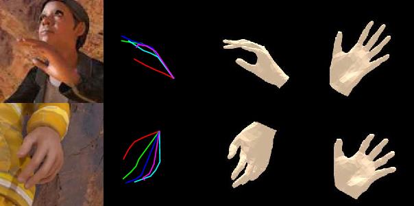 Figure 1 for Pushing the Envelope for RGB-based Dense 3D Hand Pose Estimation via Neural Rendering