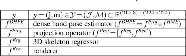 Figure 2 for Pushing the Envelope for RGB-based Dense 3D Hand Pose Estimation via Neural Rendering