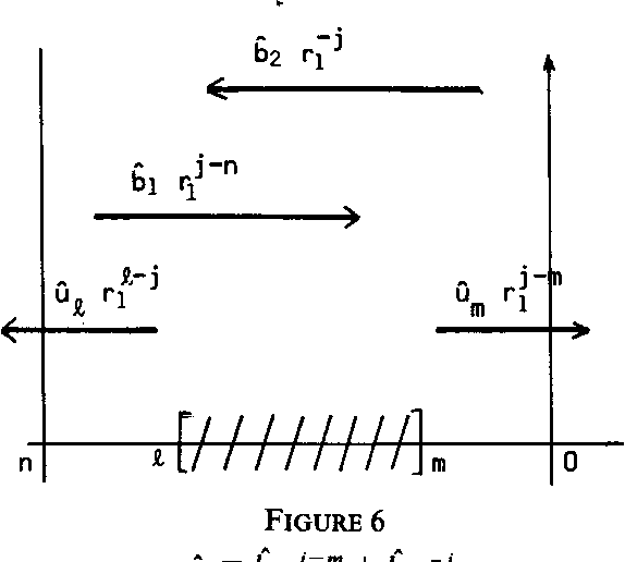 Figure 6 from Absorbing boundary conditions for the discretization