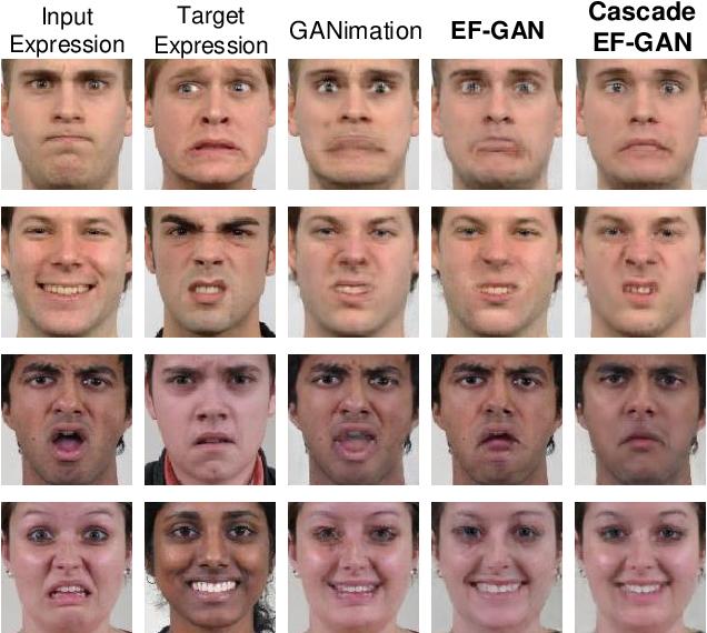Figure 1 for Cascade EF-GAN: Progressive Facial Expression Editing with Local Focuses