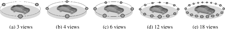 Figure 1 for A Sketch Based 3D Shape Retrieval Approach Based on Efficient Deep Point-to-Subspace Metric Learning