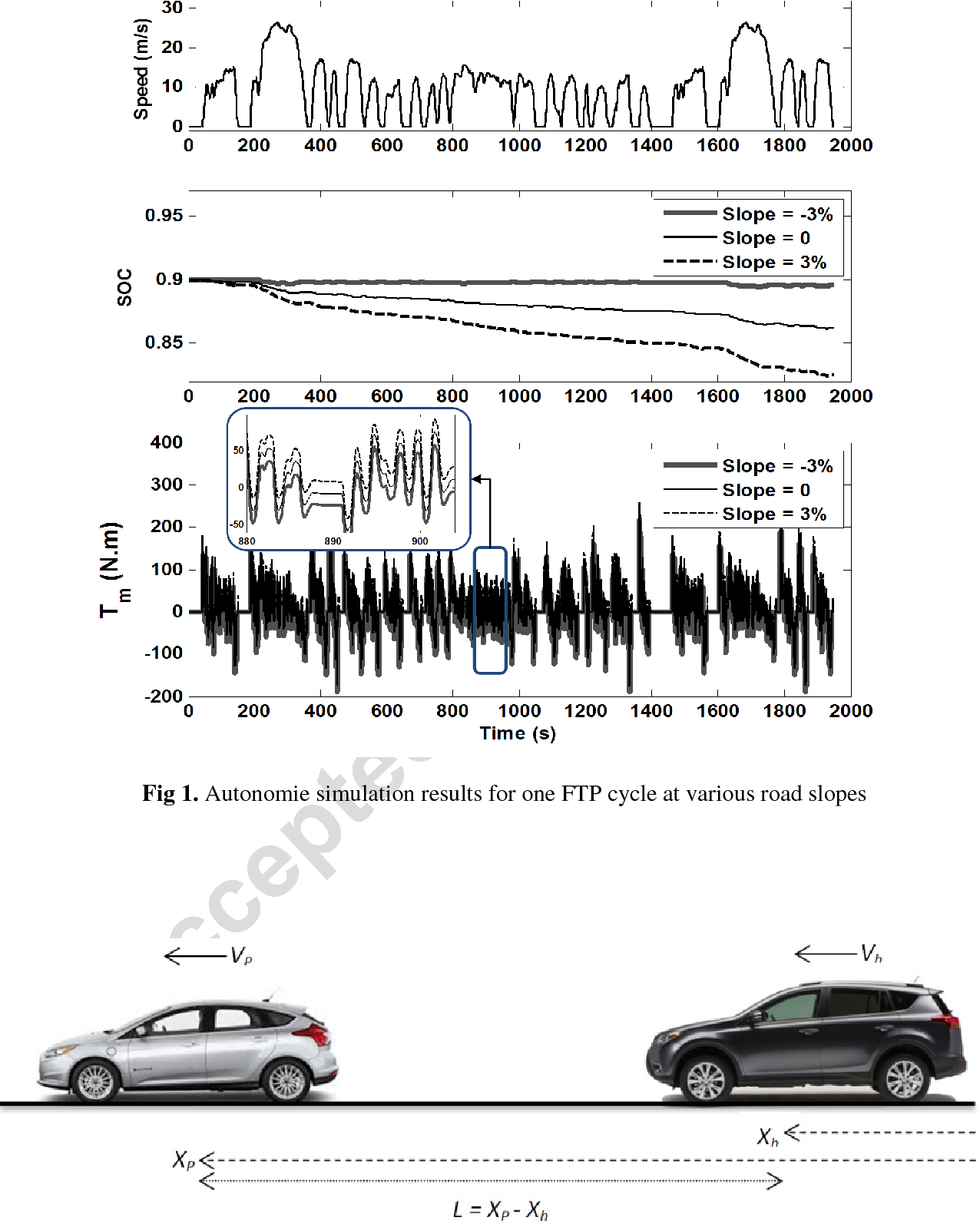 A robust safety-oriented autonomous cruise control scheme for ...