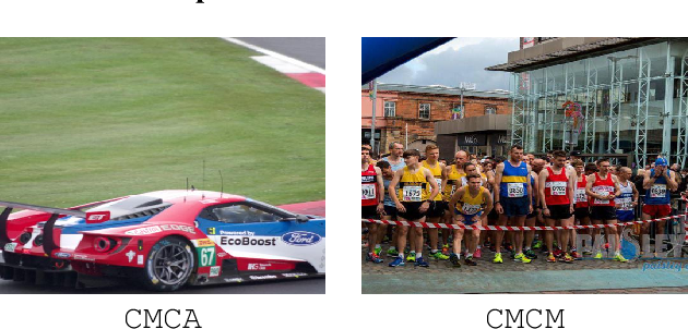 Figure 1 for Cross-Modal Coherence for Text-to-Image Retrieval