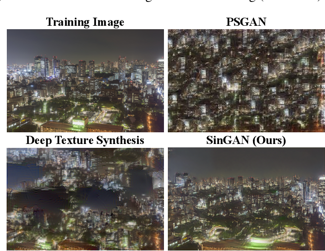 Figure 4 for SinGAN: Learning a Generative Model from a Single Natural Image