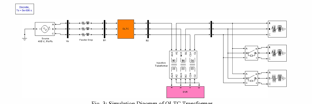 Figure 3 from Step-less voltage regulation on radial feeder