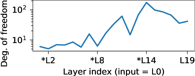 Figure 3 for Bayesian Neural Network Priors Revisited