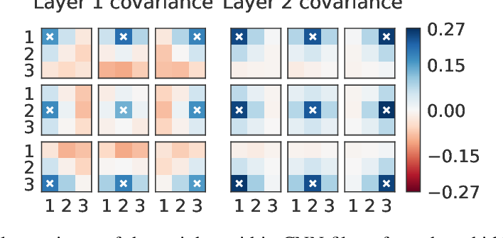 Figure 4 for Bayesian Neural Network Priors Revisited