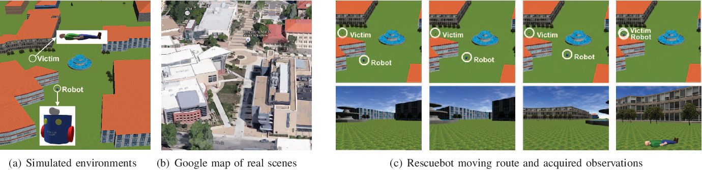 Figure 2 for Sequence-based Multimodal Apprenticeship Learning For Robot Perception and Decision Making