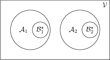 Figure 4 for Resilient Non-Submodular Maximization over Matroid Constraints