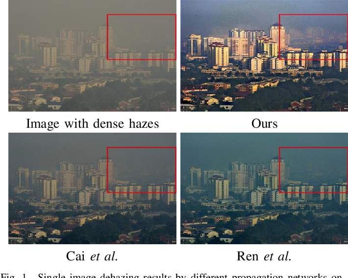 Figure 1 for Learning Aggregated Transmission Propagation Networks for Haze Removal and Beyond