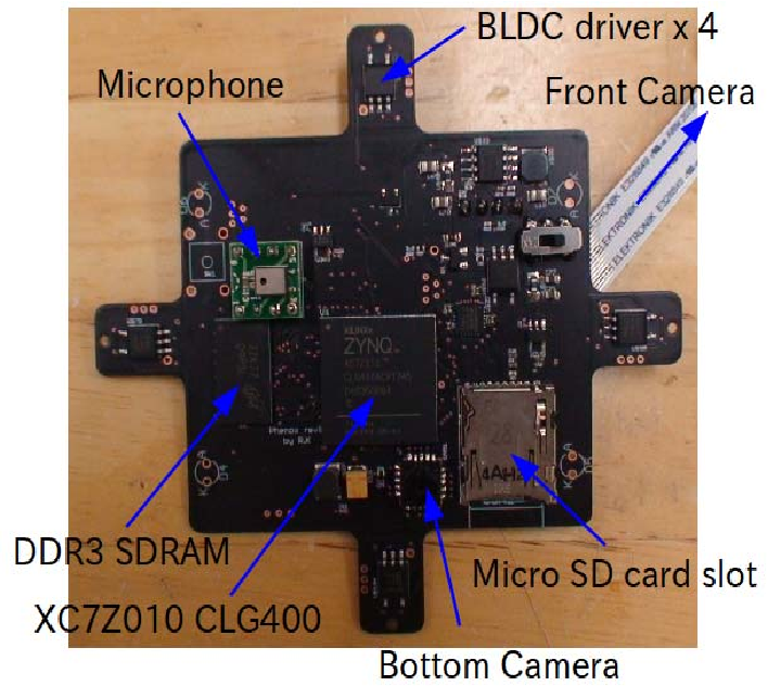 Figure 3 from Phenox: Zynq 7000 based quadcopter robot - Semantic
