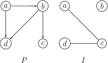 Figure 2 from Tangent circle graphs and 'orders' - Semantic