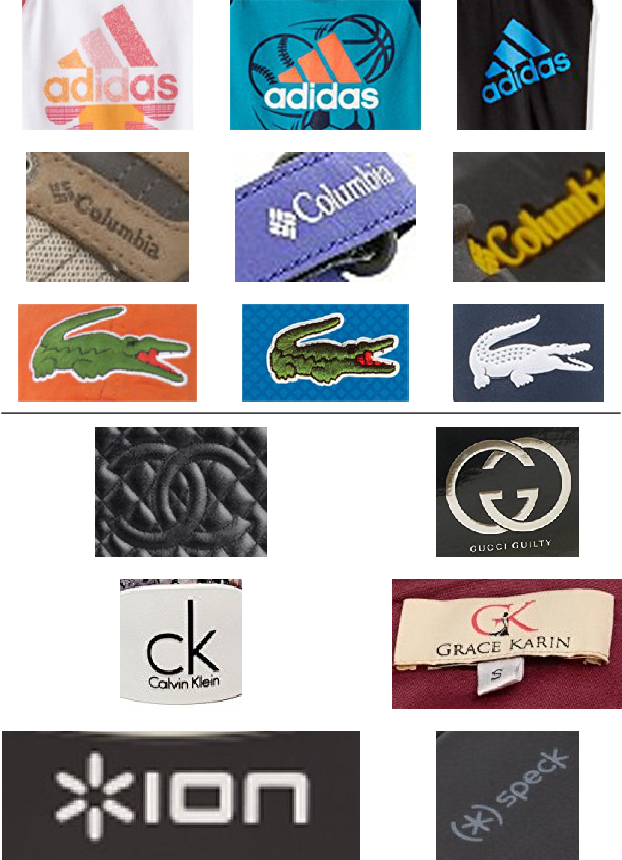 Figure 1 for Scalable Logo Recognition using Proxies