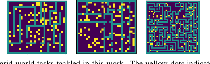 Figure 3 for Option Encoder: A Framework for Discovering a Policy Basis in Reinforcement Learning