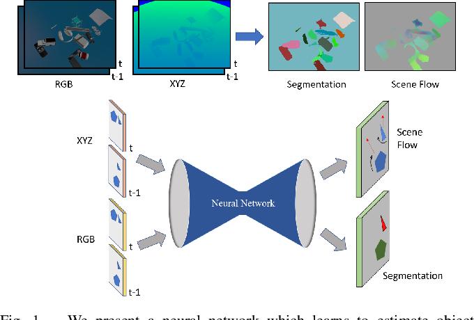 Figure 1 for Motion-based Object Segmentation based on Dense RGB-D Scene Flow
