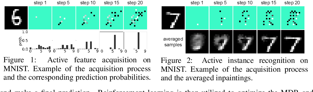 Figure 1 for Active Feature Acquisition with Generative Surrogate Models
