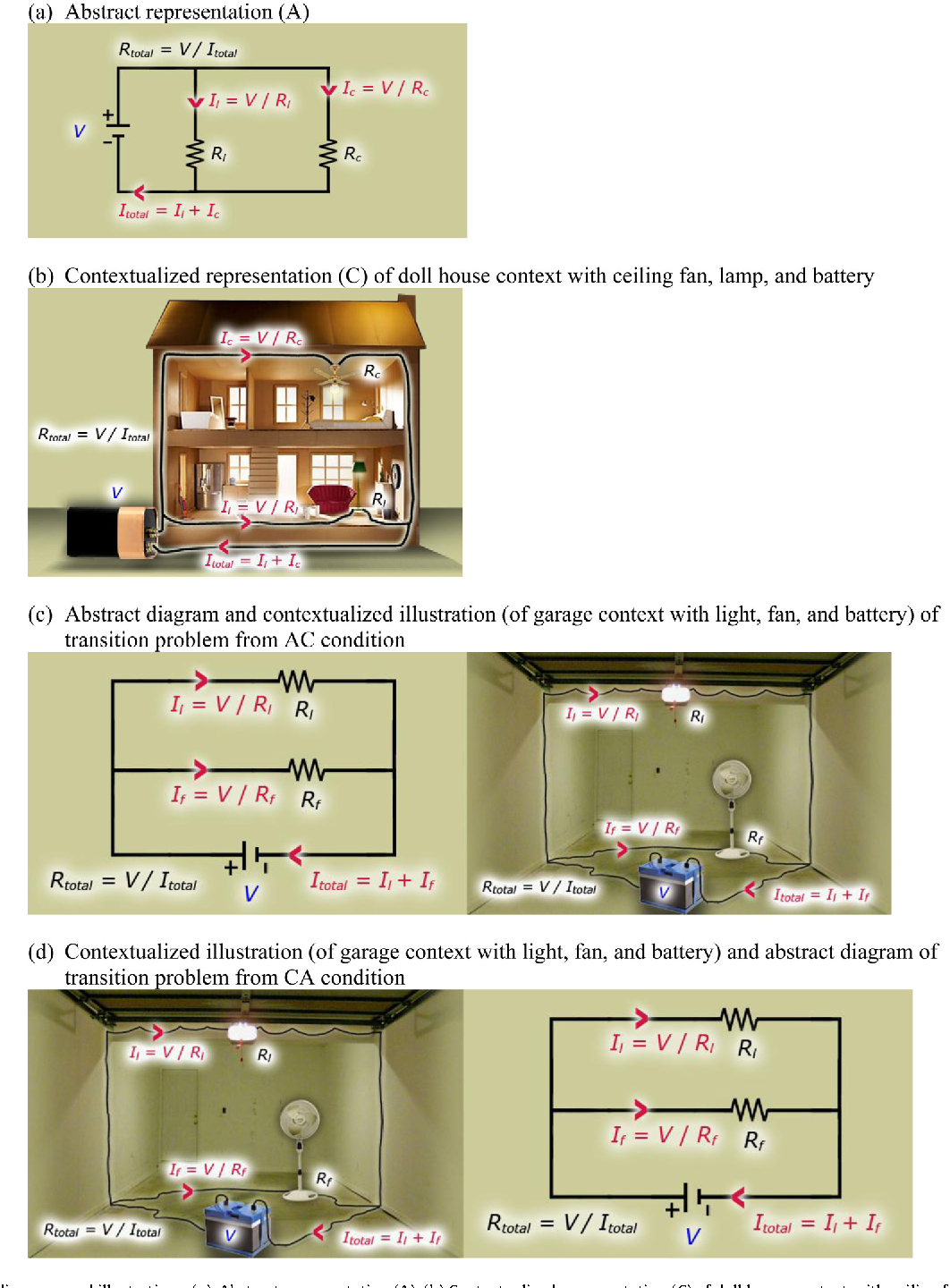Figure 1 From Representation Sequencing In Computer Based Ceiling Light Wiring Diagram The Main Problem Sample Circuit Diagrams And Illustrations A Abstract