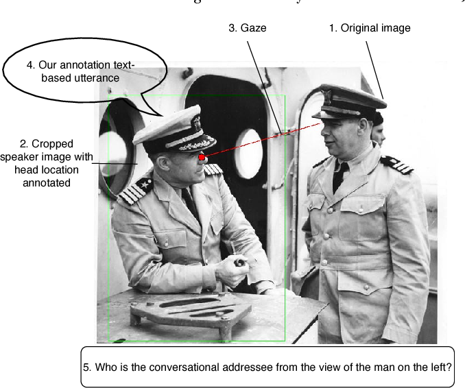 Figure 2 for Deep Learning Based Multi-modal Addressee Recognition in Visual Scenes with Utterances