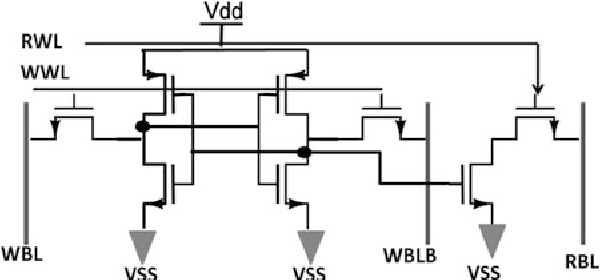 Fig. 2.10 RD 8T cell