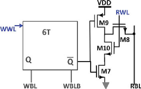 Fig. 2.13 10T cell (Calhoun et al. 2006)