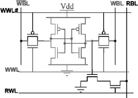 Fig. 2.18 Dual-ended transmission gate (DETG) write memory cell (Agarwal et al. 2010)