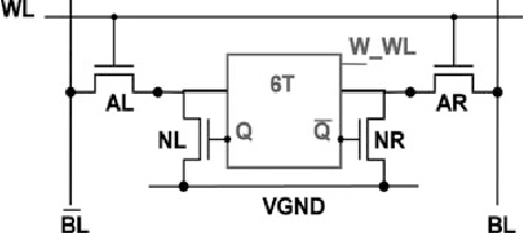 Fig. 2.20 DETG cell, 65 nm LP technology, minimum sized SRAM cell. a Vt variation. b VDD variation for standard Vt DETG cell. c Process variation for standard Vt DETG cell. d Temp variation for standard Vt DETG cell