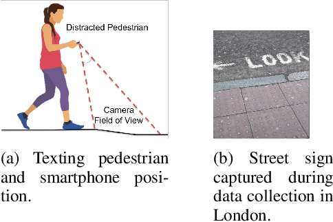 Figure 1 for Recognizing Textures with Mobile Cameras for Pedestrian Safety Applications