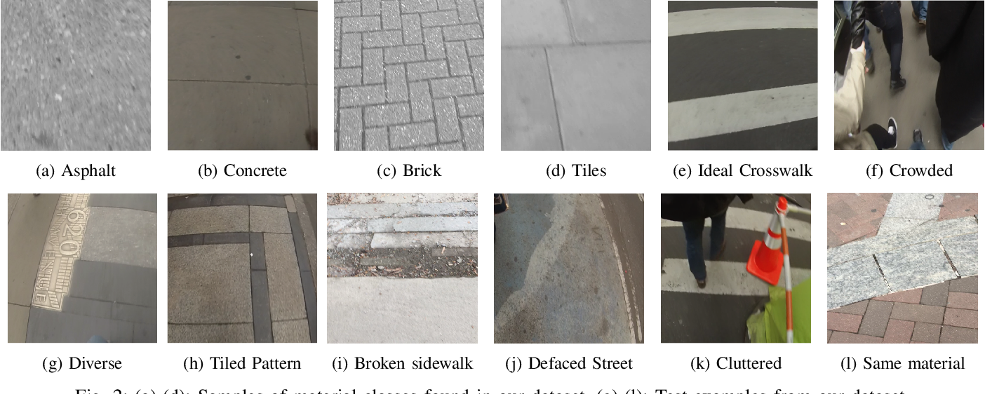 Figure 4 for Recognizing Textures with Mobile Cameras for Pedestrian Safety Applications