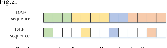 Figure 3 for Topic Classification on Spoken Documents Using Deep Acoustic and Linguistic Features