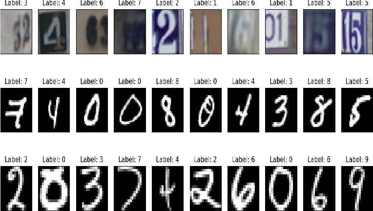 Figure 3 for My Health Sensor, my Classifier: Adapting a Trained Classifier to Unlabeled End-User Data