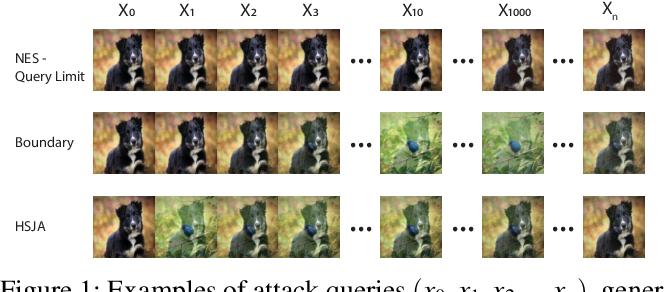Figure 2 for Blacklight: Defending Black-Box Adversarial Attacks on Deep Neural Networks