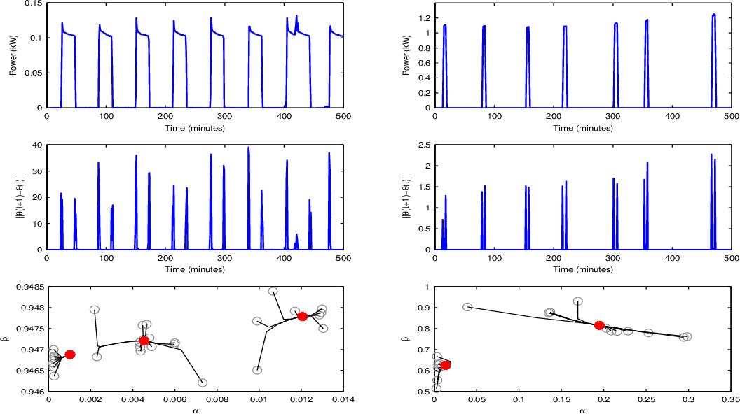 Figure 4 for Probabilistic Segmentation via Total Variation Regularization